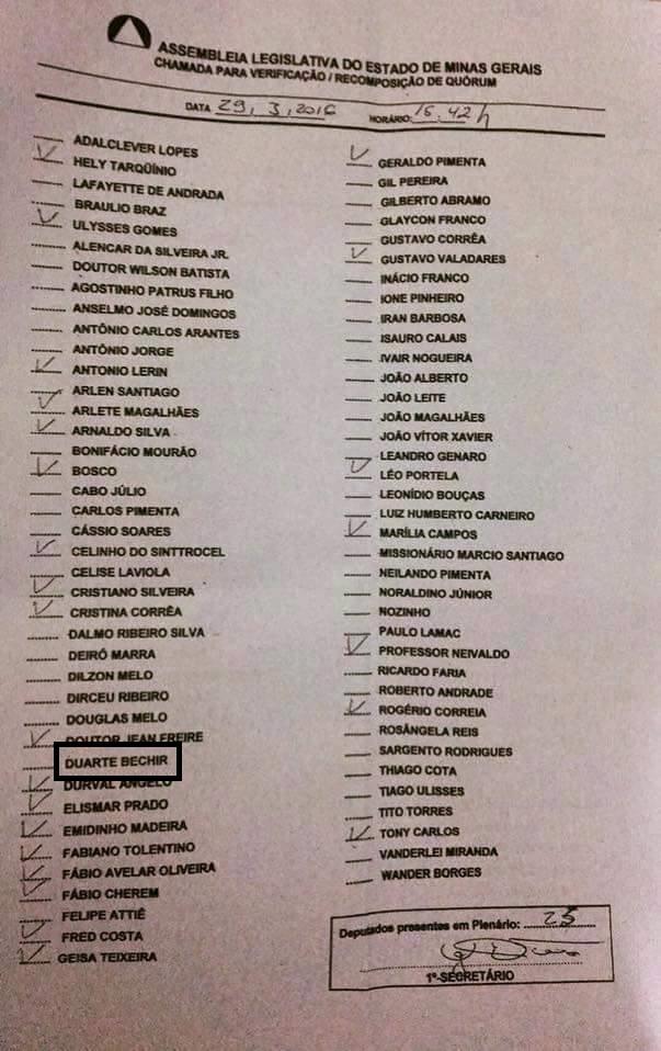 Lista dos deputados